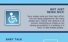 Ableism Advocate: Shining light on a subject that is widely unmentioned, this infographic explains the effect that ableism has on people with disabilities.